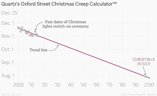 quartzs_oxford_street_christmas_creep_calculator